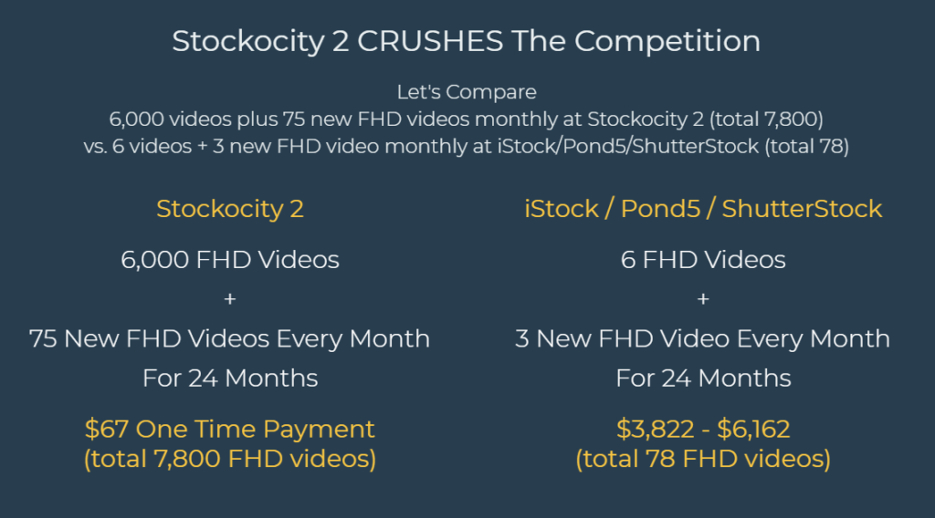 Stockocity 2 Comparison between iStock, Pond5, and ShutterStock